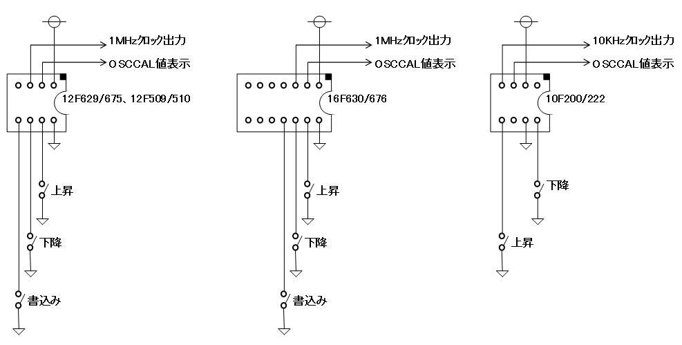 OSCCALの校正回路図