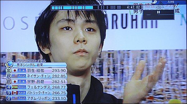 00_男子シングル優勝