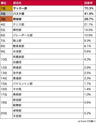 kyd_937656_ahvox_enp_ranking_bukatsu_a_2.jpg