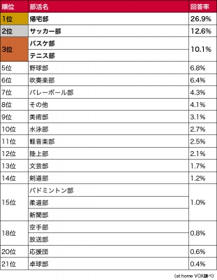 kyd_937656_ahvox_enp_ranking_bukatsu_b_3.jpg