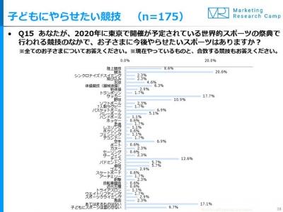 report-sports-consumption-20161115.jpg