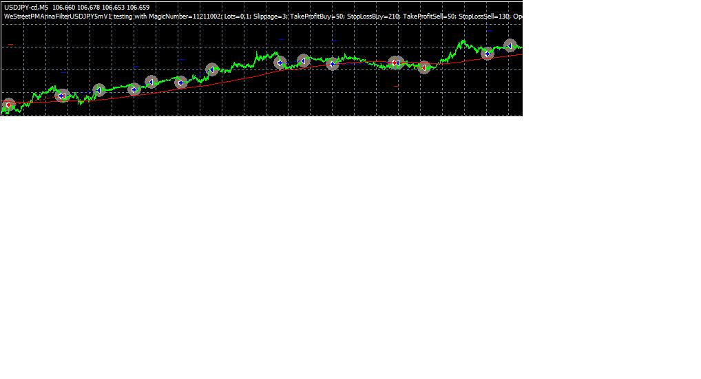 WePMAninaFilterUSDJPY5mV1順調なときの売買タイミング