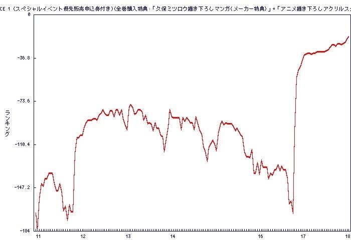 Graph2016111800_B01LYOL5HH_168__99999999___rank.jpg