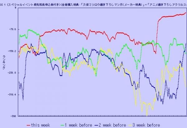 Graph2016111800_B01LYOL5HH_week.jpg