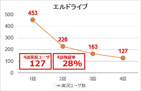 animeradar_201701_userranking_13.jpg