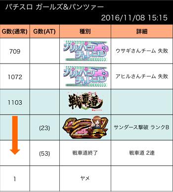 2016.1108.5