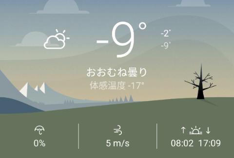 マイナス17度