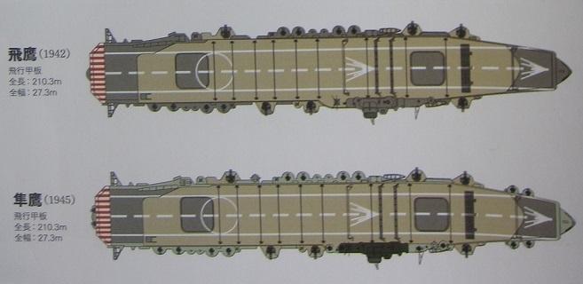 飛鷹飛行甲板塗装実態
