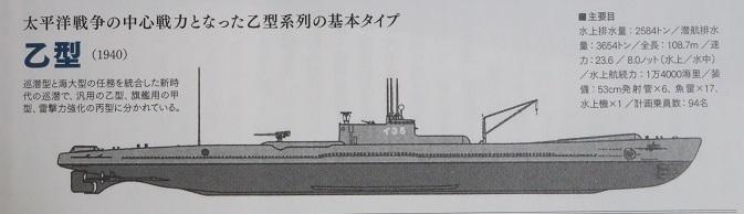乙型潜水艦