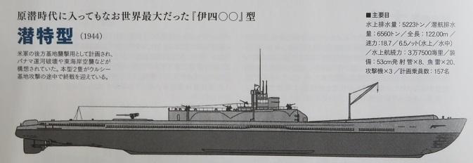 I400型潜水艦
