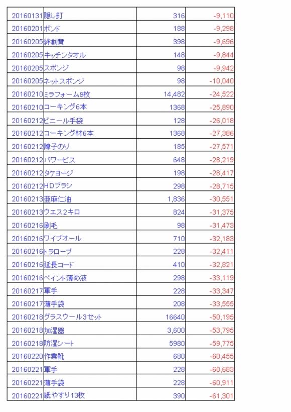 雑費20160331_3