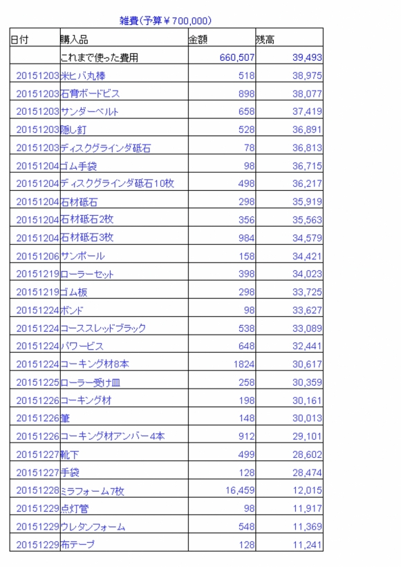 雑費20160331_1