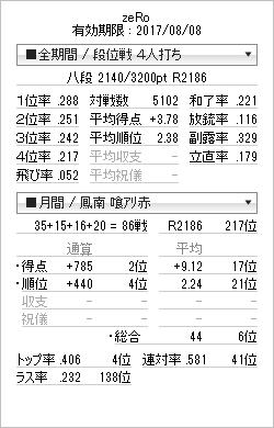tenhou_prof_20161115.png