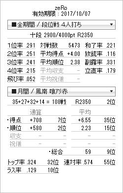 tenhou_prof_20170115.png