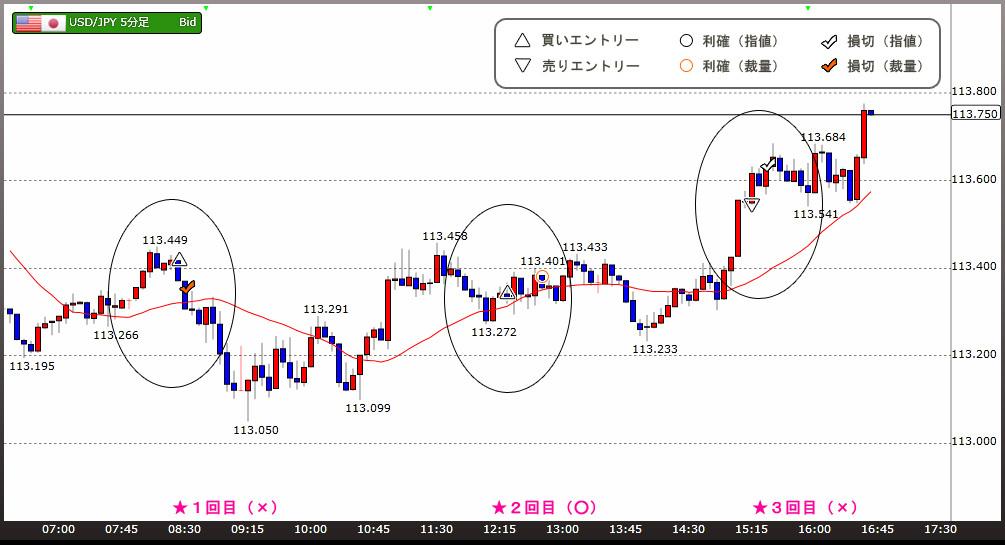 FX-chart20170126.jpg