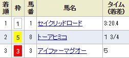 chukyo4_114.jpg