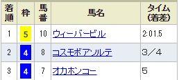 chukyo9_1211.jpg