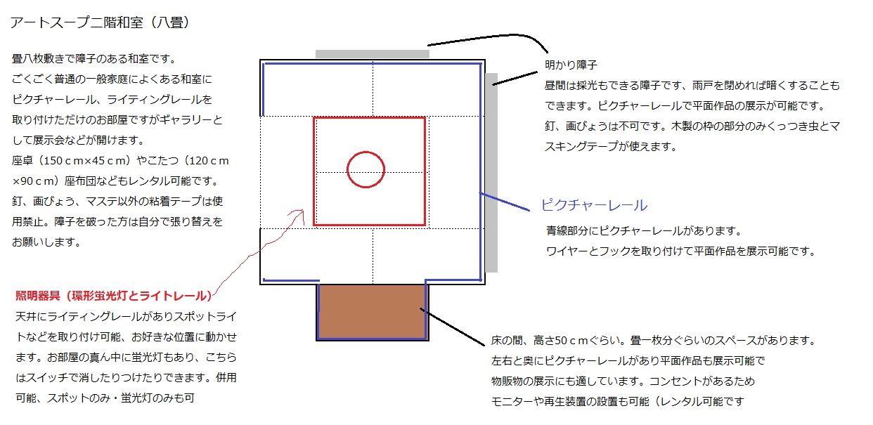 和室の説明