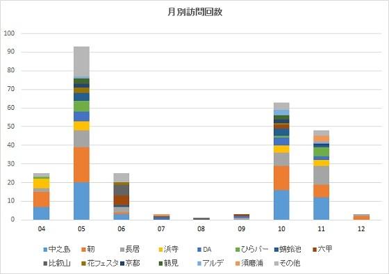 month2010-2016.jpg
