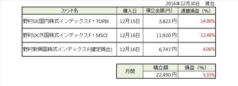 20161230DCM.png