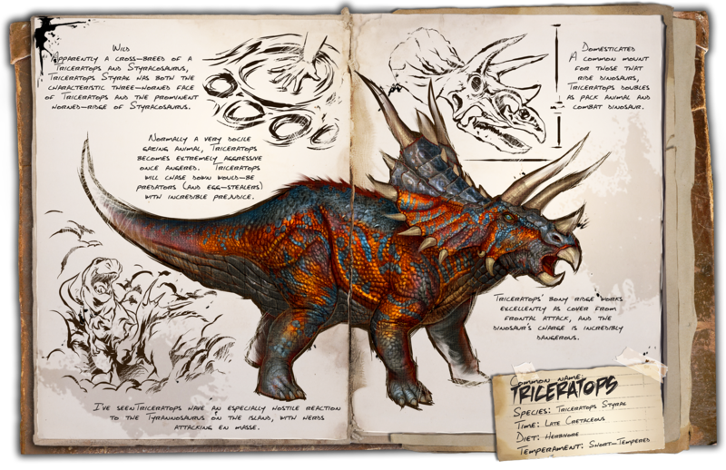 800px-Dossier_Triceratops.png