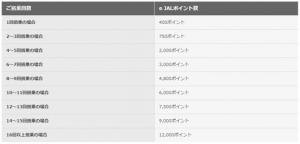 2018秋冬国内線eJALポイントをもらおうキャンペーン②