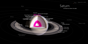 Saturn_diagram.png