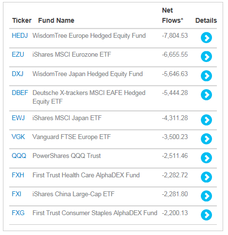 2016-etf-top10-redemptions-170108.png