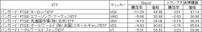 beikokugai-kabushiki-161112.png