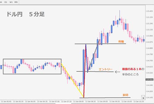 ドル円20170115記事③-min