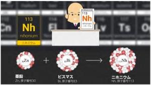 ニホニウム生成