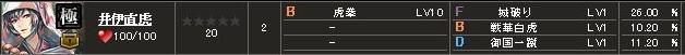 極 井伊直虎s