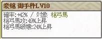 結城Lv10