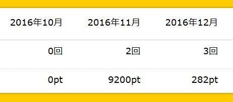 hapitas_point_201612.jpg