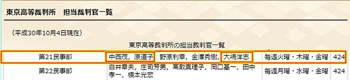 中西茂判事 原道子判事 大嶋洋志判事 被告日弁連 東京高裁1