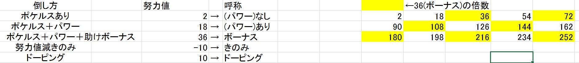 doryokuti1.png