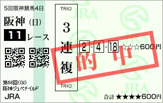 阪神ジュベナイルF_的中1