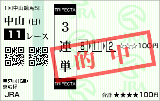 京成杯_的中2