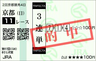 きさらぎ賞_的中4