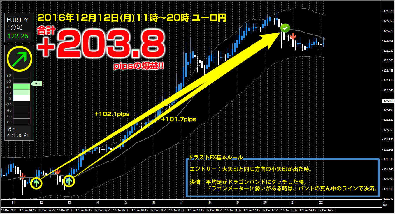 161213eurjpy.png