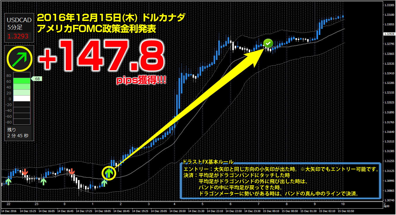 161215usdcad.png