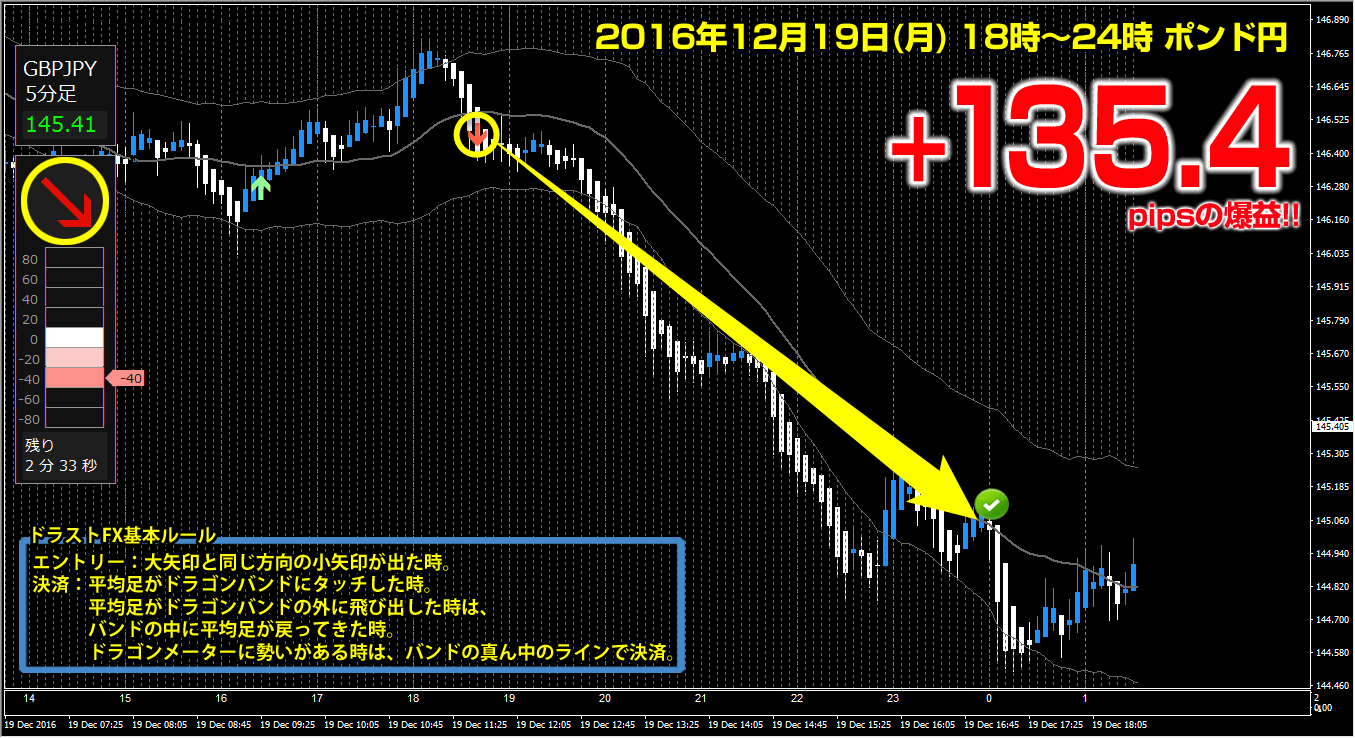 161220gbpjpy.png