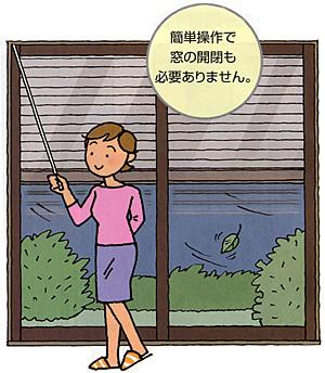 窓の開閉が不要