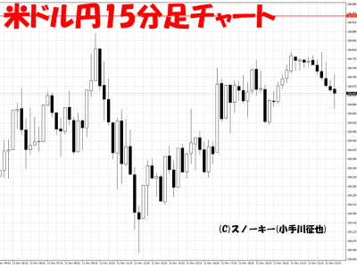20161113【リアル】ループ・イフダン検証米ドル円15分足