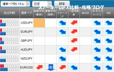 20161211さきよみLIONチャートシグナルパネル