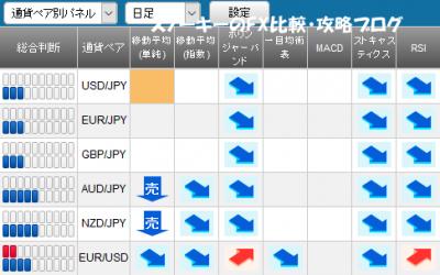 20161224さきよみLIONチャートシグナルパネル