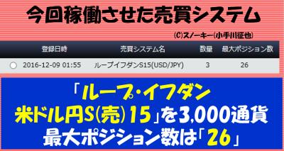 20161211ループ・イフダン検証米ドル円売り売買システム