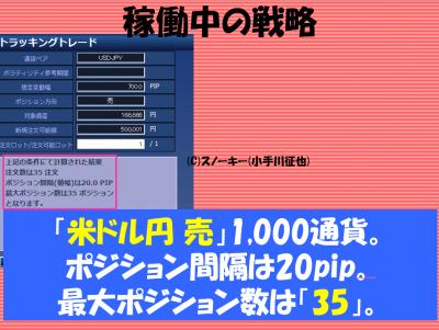 20161215トラッキングトレード検証米ドル円売り2