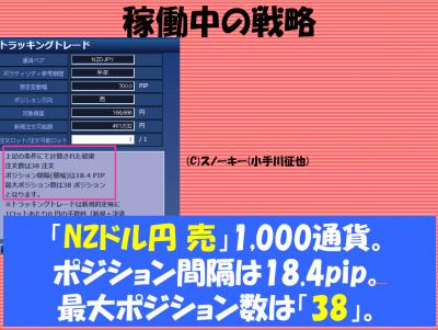20161215トラッキングトレード検証米NZドル円売り2