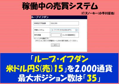 20161218ループイフダン検証米ドル円売り